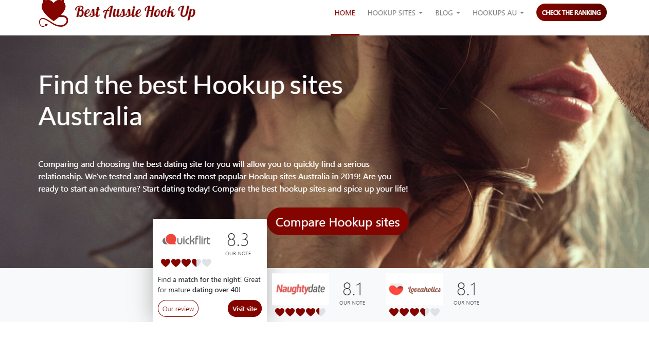 Topp 5 Online Dating Sites Australia Grosse Pointe dating